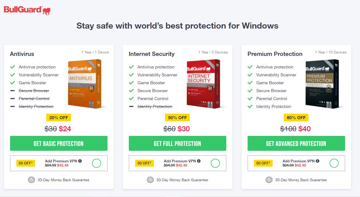 bullguard anti malware